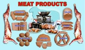 Meat Products.jpg